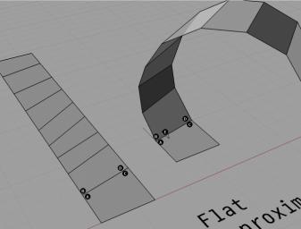 MNflatapproximation